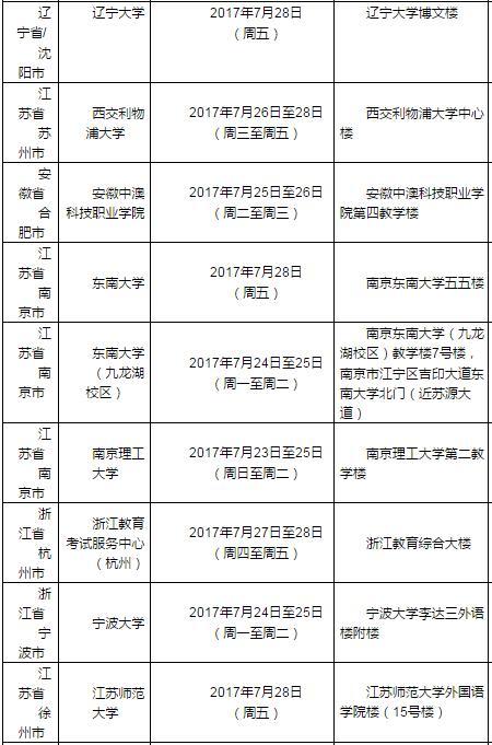 """""""2017年7月29日雅思口语安排"""""""