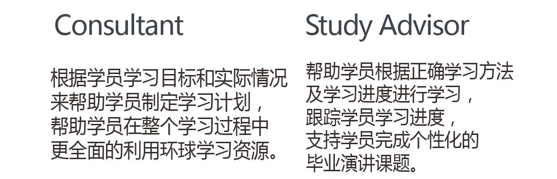 成人英语口培训课程内容