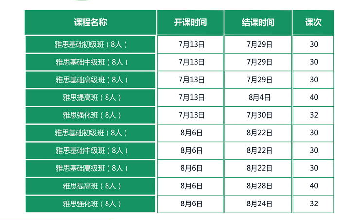 2020暑假班课程表