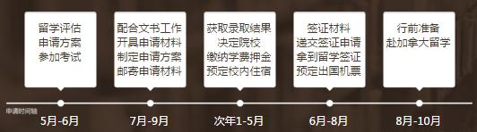 """""""雅思小作文饼图解析"""""""