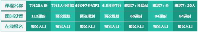 重庆环球教育春季班设置