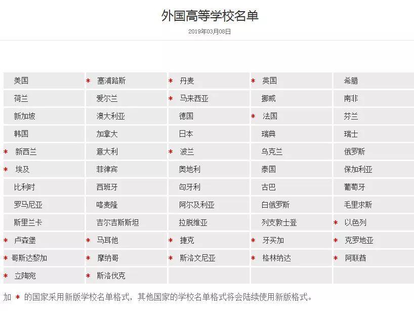 外国高等学校名单