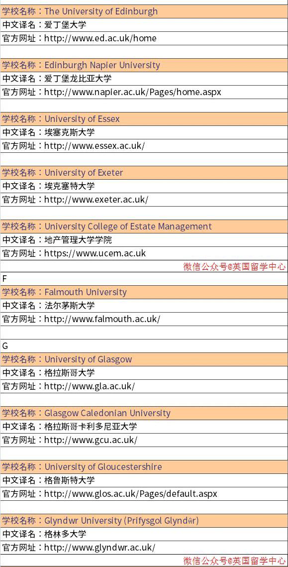 英国大学名单